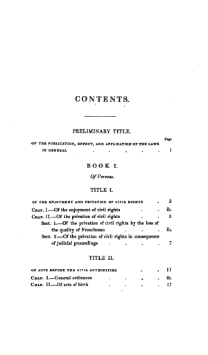 Civilcode 1566 toc