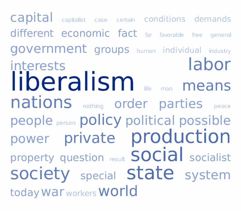 Mises_Liberalism_cloud800.jpg